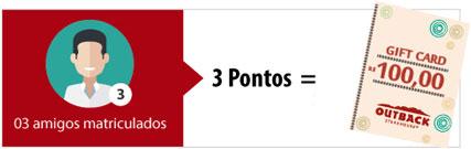 Para cada amigo matriculado você ganha um ponto. Com apenas três pontos você já pode trocar por um vale-presente de R$ 100,00 do Restaurante Outback